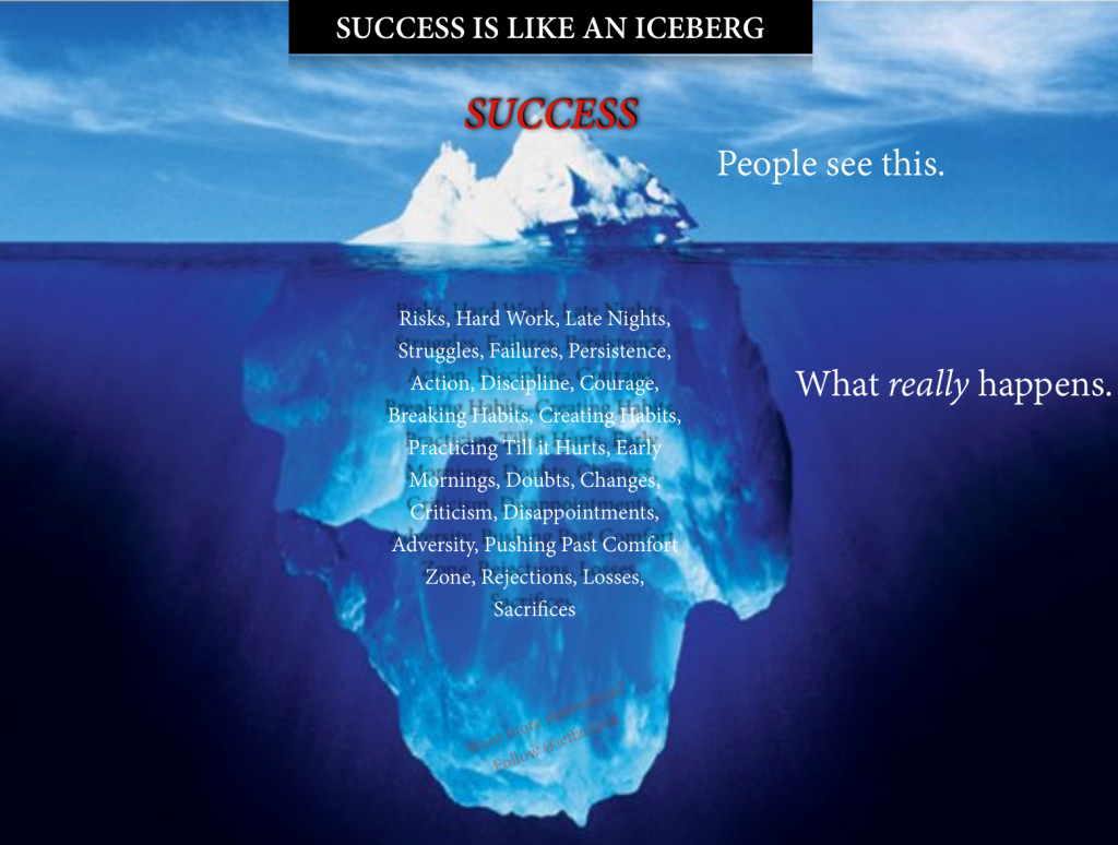 the truth of succes Stream the secret to success podcast - episode 1 - the absolute truth by  etthehiphoppreacher from desktop or your mobile device.